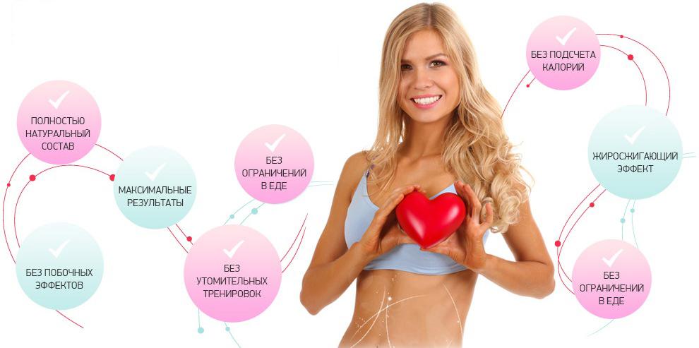 диетолог фитнес тренировки программы